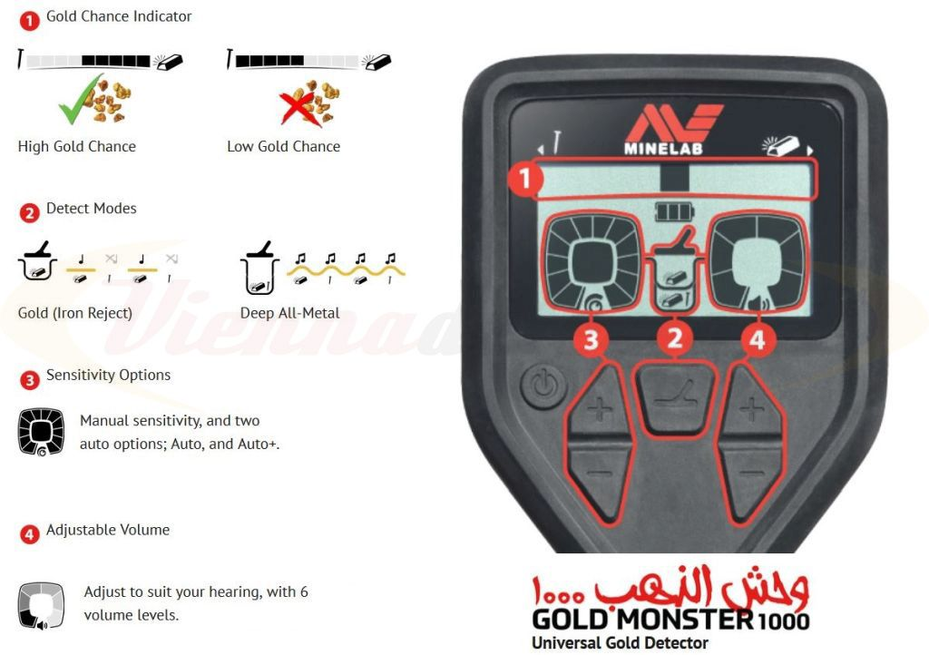 Minelab Gold Monster 1000 Overview